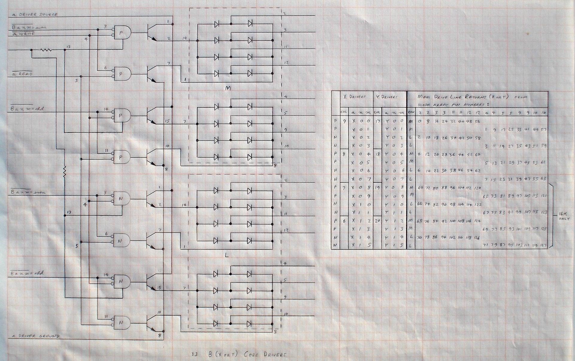 Ory Logic Diagram Continued Schematics Magnetic Core Memory Details Circuit